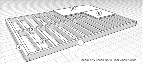Reeds Ferry Shed Roof Specifications